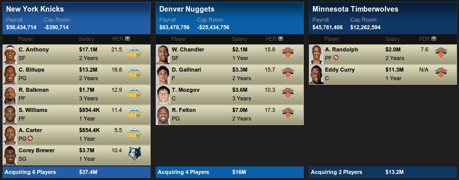 Knicks Nuggets Traspaso Carmelo Anthony