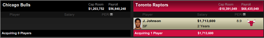 James Johnson a Toronto